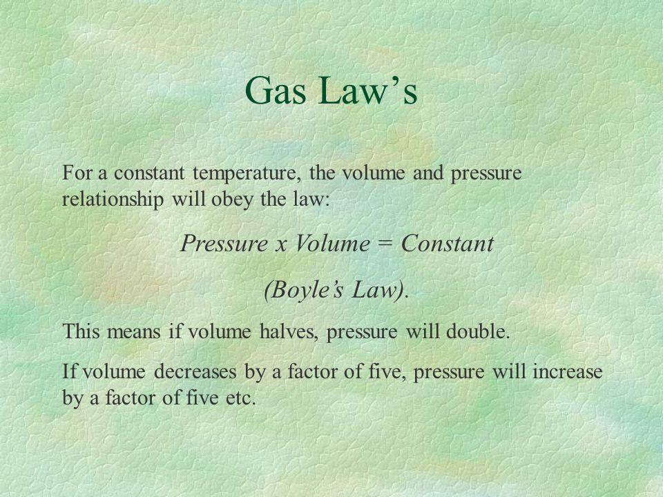 Pressure x Volume = Constant