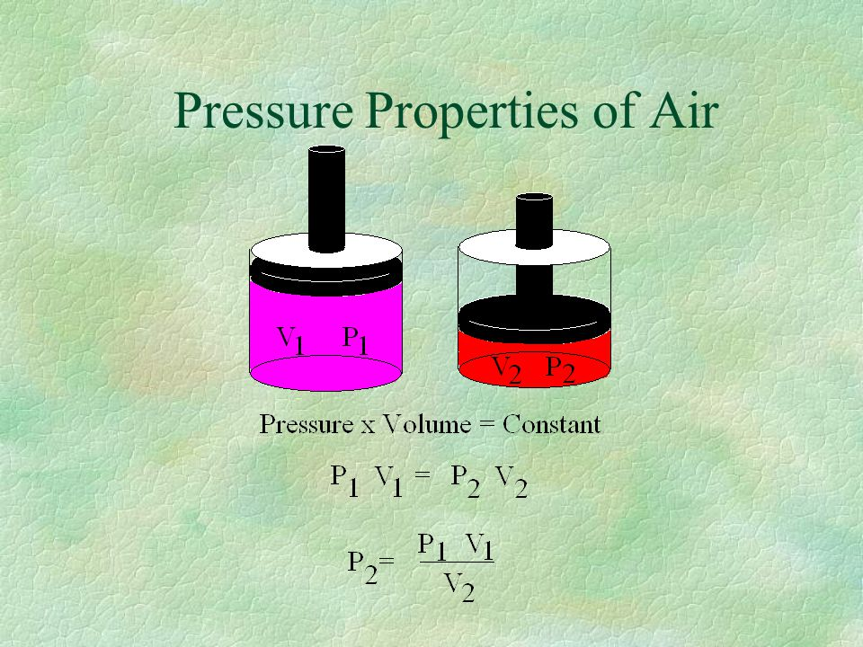 Pressure Properties of Air