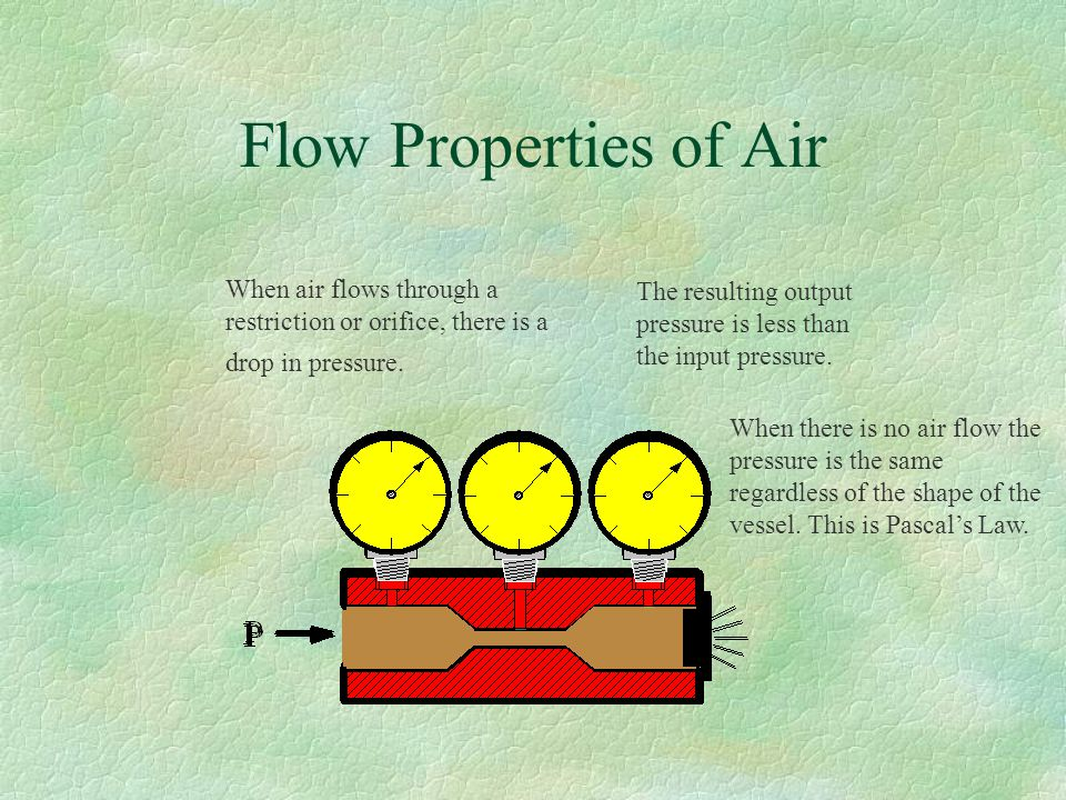 Flow Properties of Air When air flows through a restriction or orifice, there is a drop in pressure.