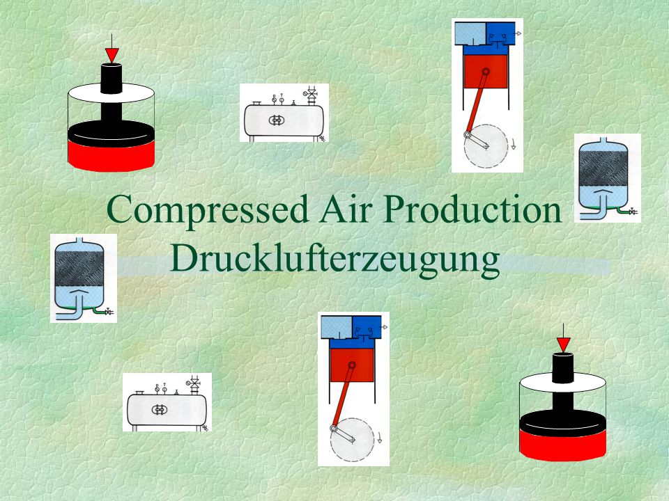 Compressed Air Production Drucklufterzeugung