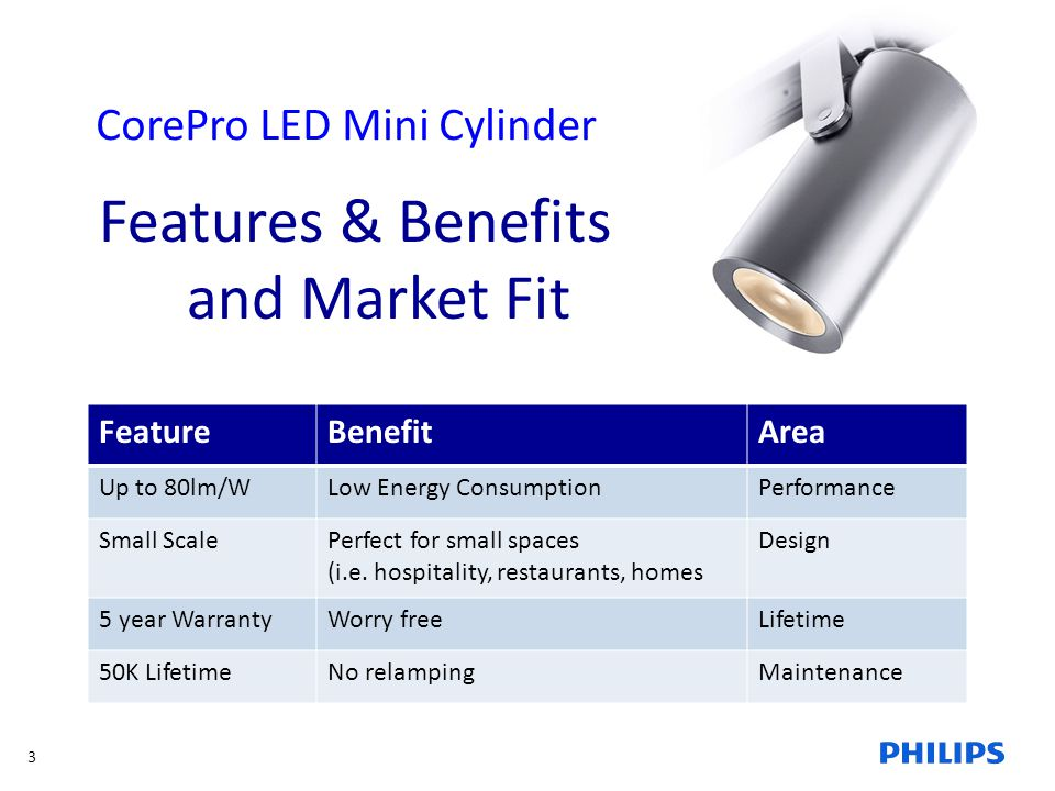 Features & Benefits and Market Fit CorePro LED Mini Cylinder Feature