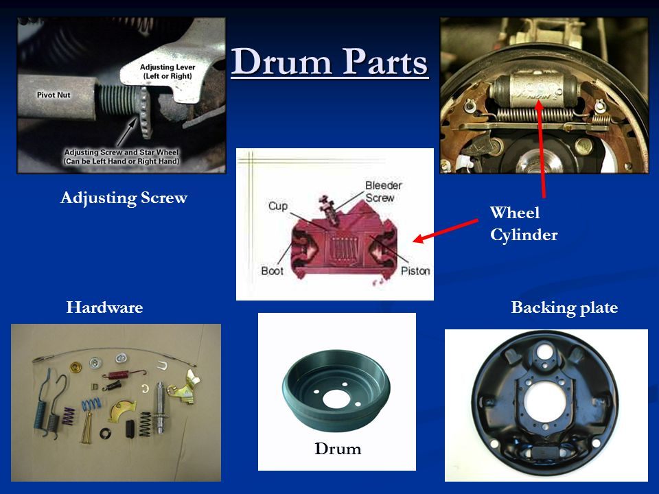 Drum Parts Adjusting Screw Wheel Cylinder Hardware Backing plate Drum