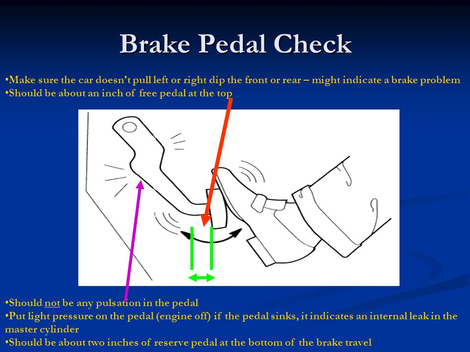 Brake Pedal Check Make sure the car doesn't pull left or right dip the front or rear – might indicate a brake problem.