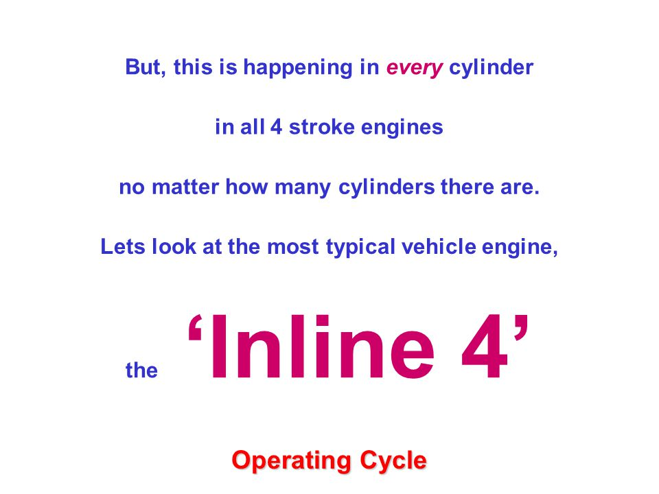 Operating Cycle But, this is happening in every cylinder