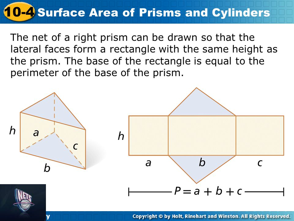 The net of a right prism can be drawn so that the lateral faces form a rectangle with the same height as the prism. The base of the rectangle is equal to the