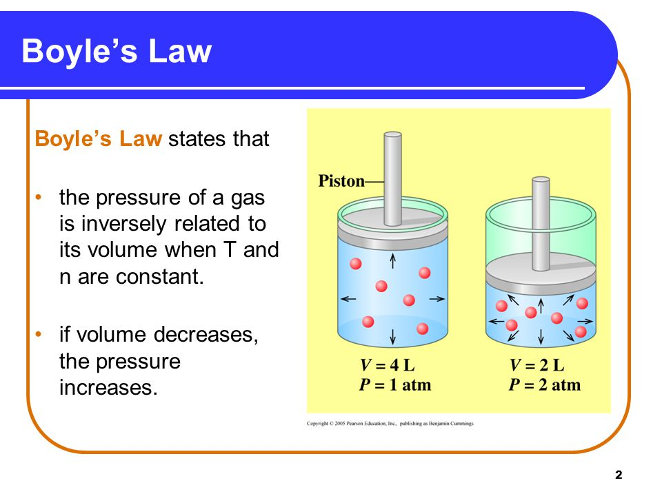 Boyle's Law Boyle's Law states that