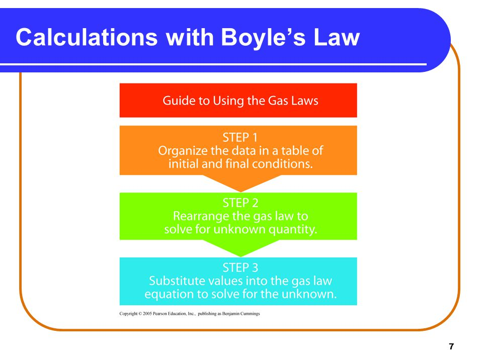 Calculations with Boyle's Law