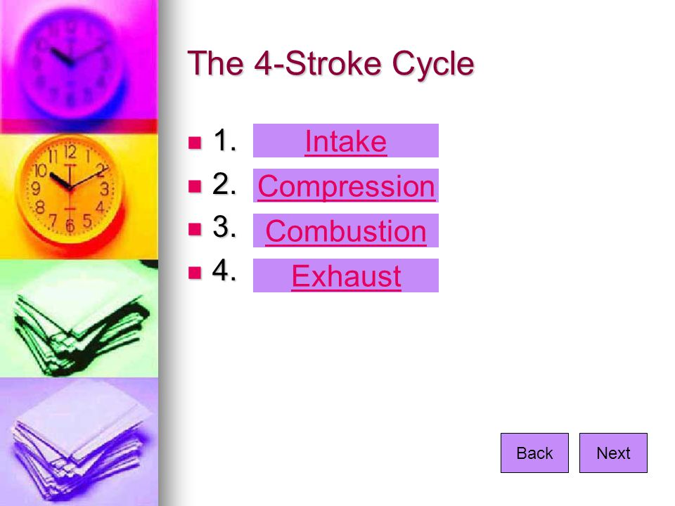 The 4-Stroke Cycle 1. Intake 2. 3. Compression 4. Combustion Exhaust