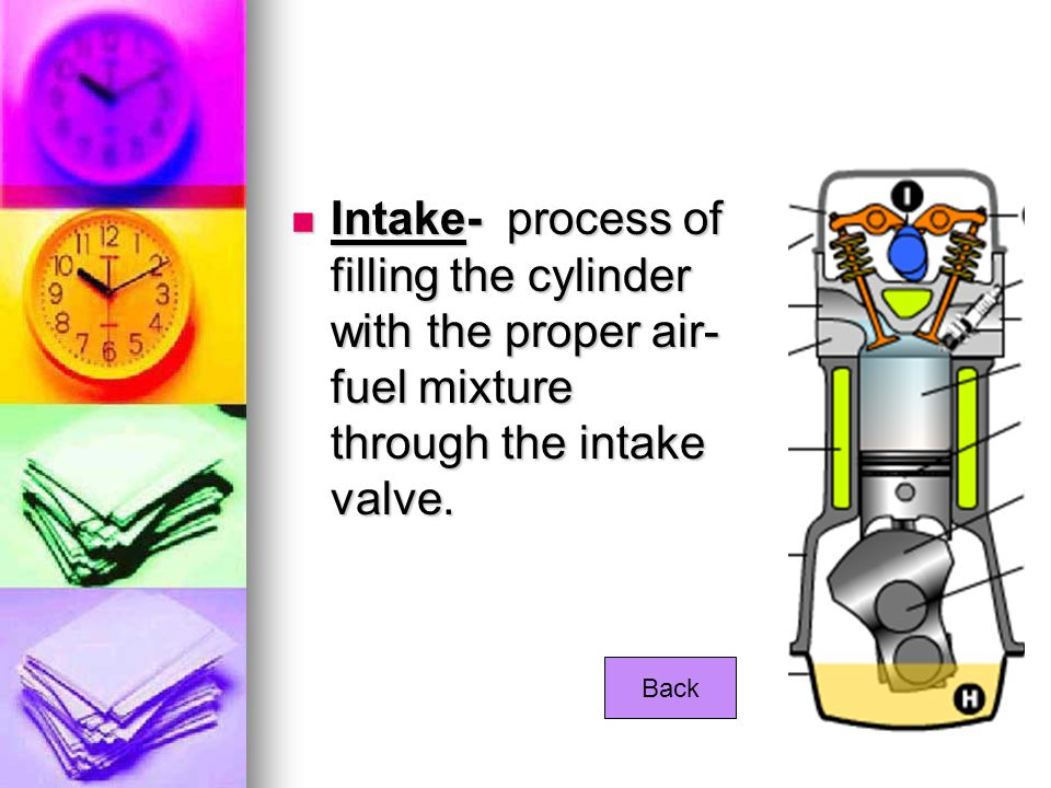 Intake- process of filling the cylinder with the proper air-fuel mixture through the intake valve.