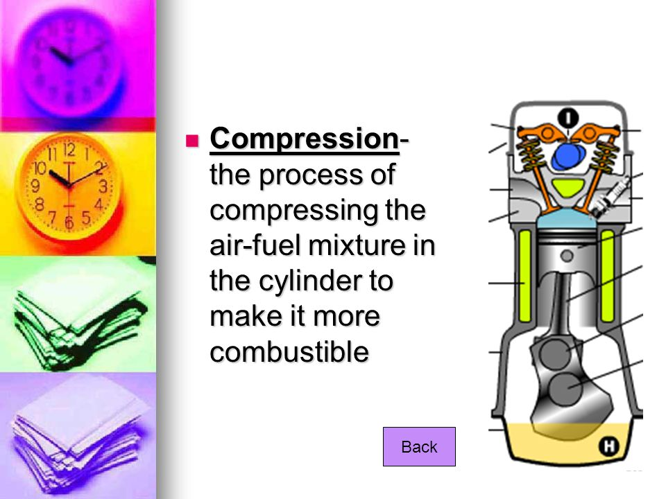 Compression- the process of compressing the air-fuel mixture in the cylinder to make it more combustible