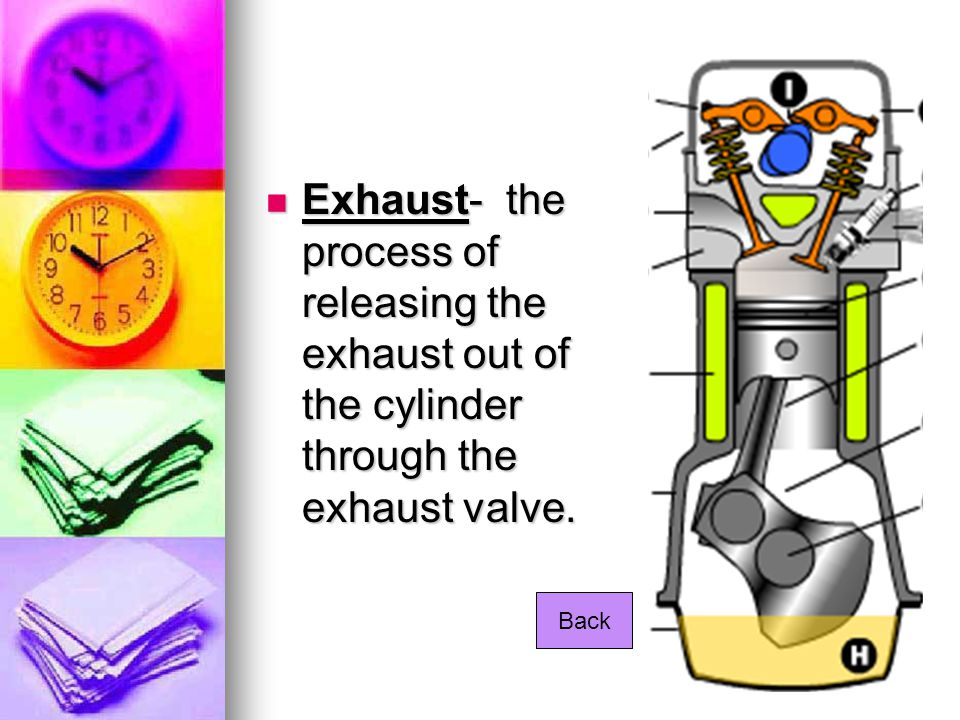Exhaust- the process of releasing the exhaust out of the cylinder through the exhaust valve.