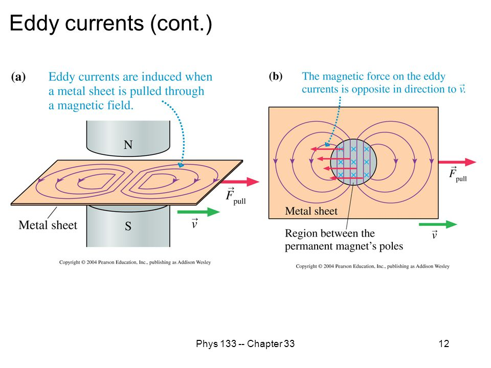 Eddy currents (cont.) Phys 133 -- Chapter 33