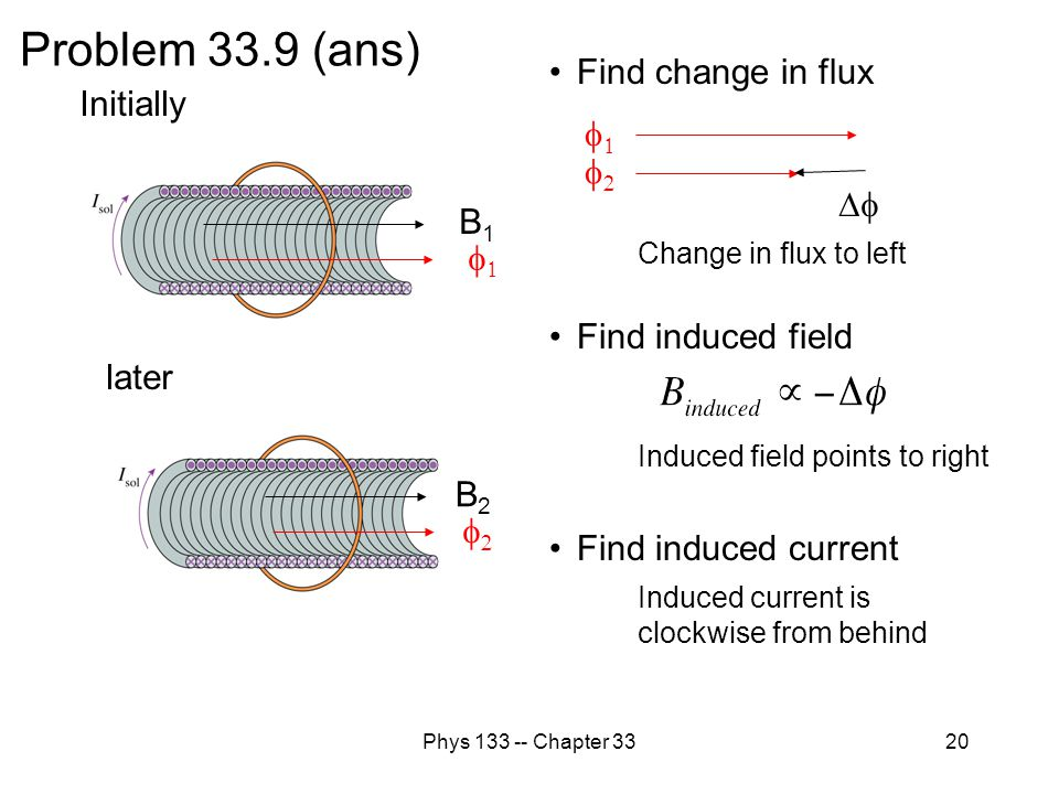 Problem 33.9 (ans) Find change in flux Initially   ∆ B1 