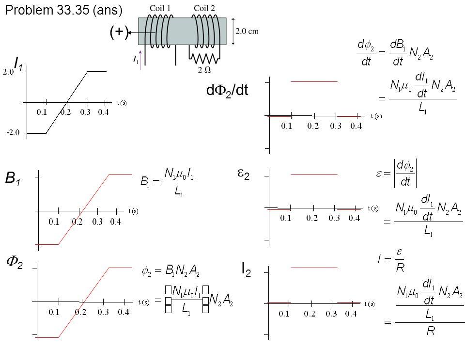 Problem 33.35 (ans) (+) I1 d2/dt B1 2 2 I2 Phys 133 -- Chapter 33