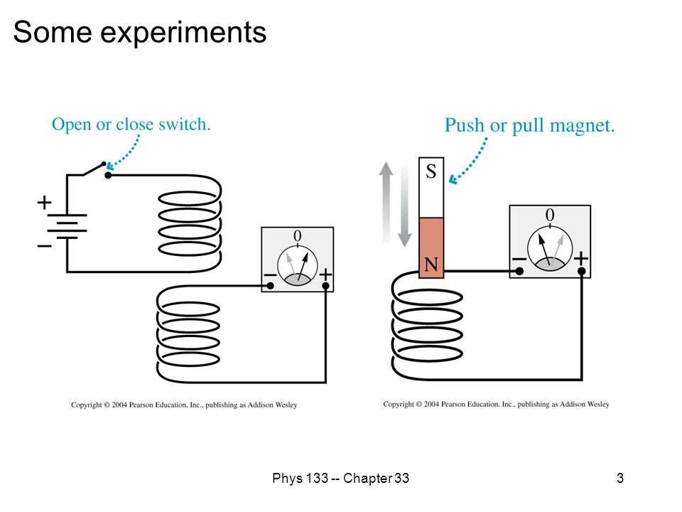 Some experiments Phys 133 -- Chapter 33