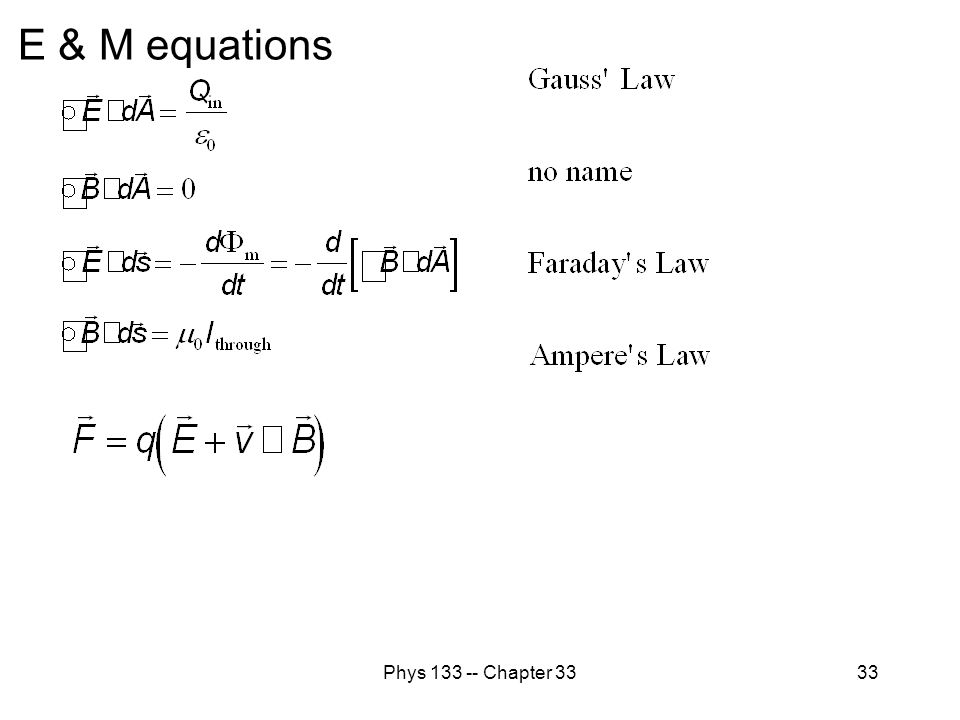 E & M equations Phys 133 -- Chapter 33