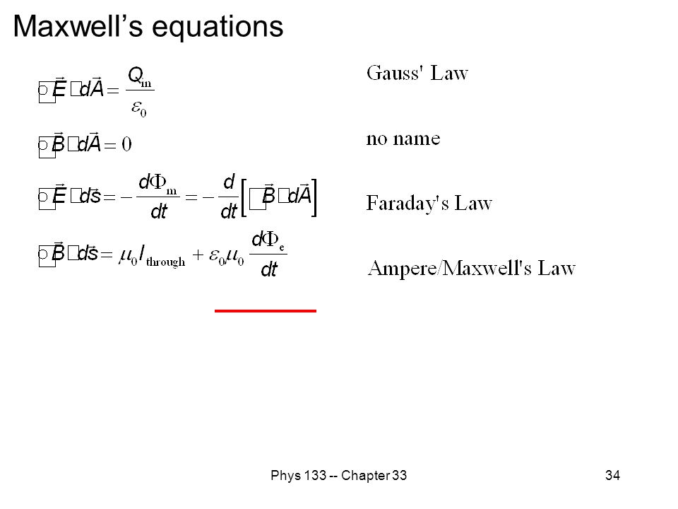Maxwell's equations Phys 133 -- Chapter 33