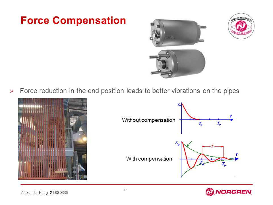 Force Compensation Force reduction in the end position leads to better vibrations on the pipes. Without compensation.