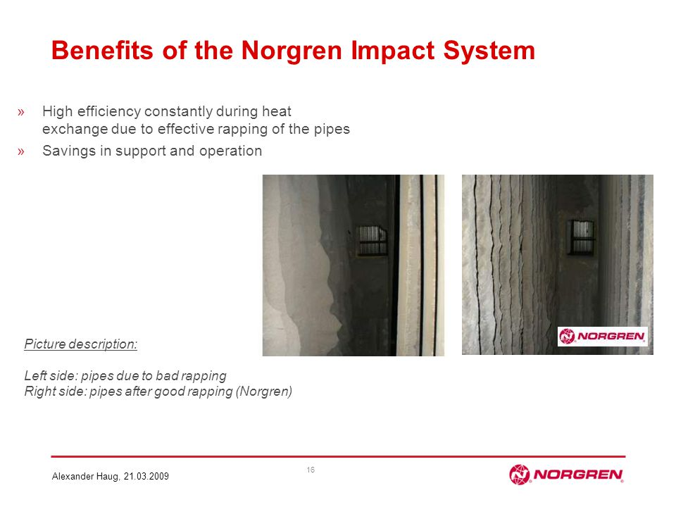 Benefits of the Norgren Impact System