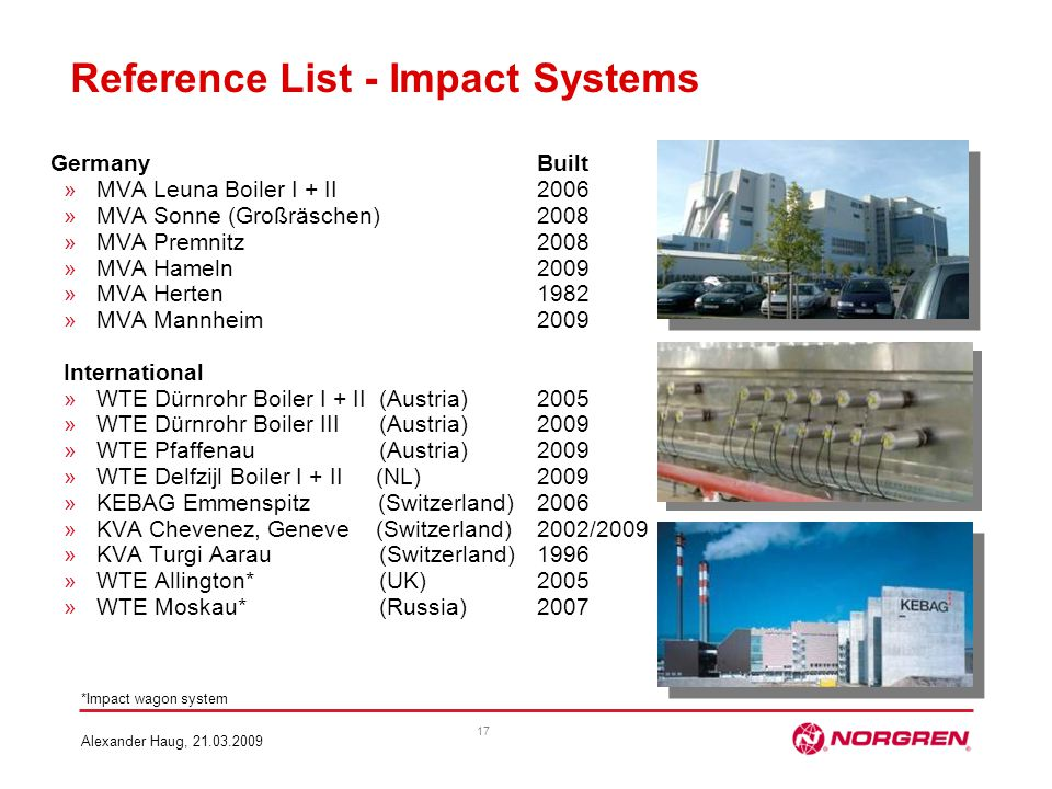 Reference List - Impact Systems