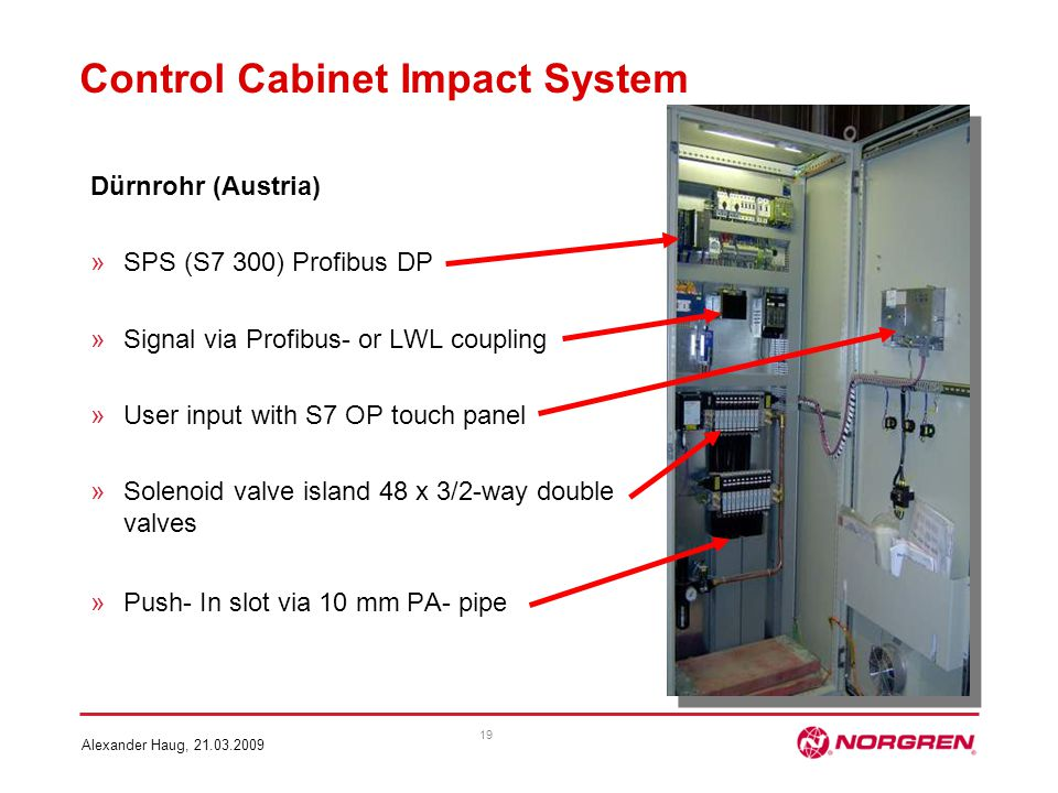 Control Cabinet Impact System
