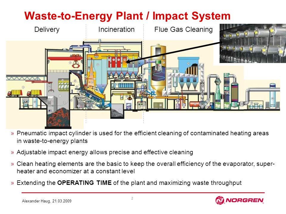 Waste-to-Energy Plant / Impact System