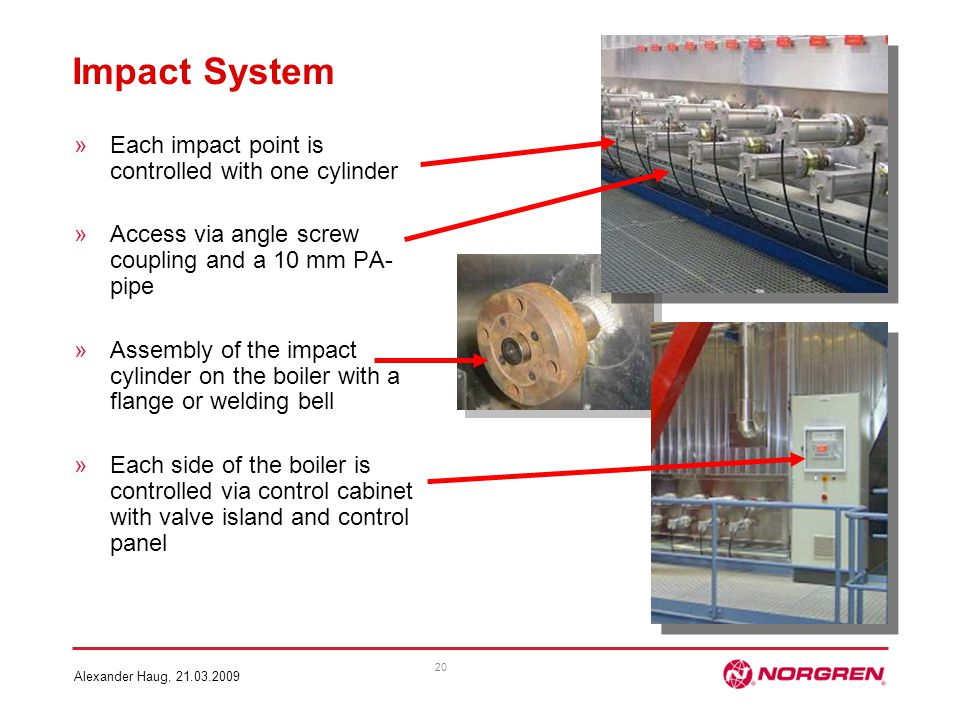 Impact System Each impact point is controlled with one cylinder