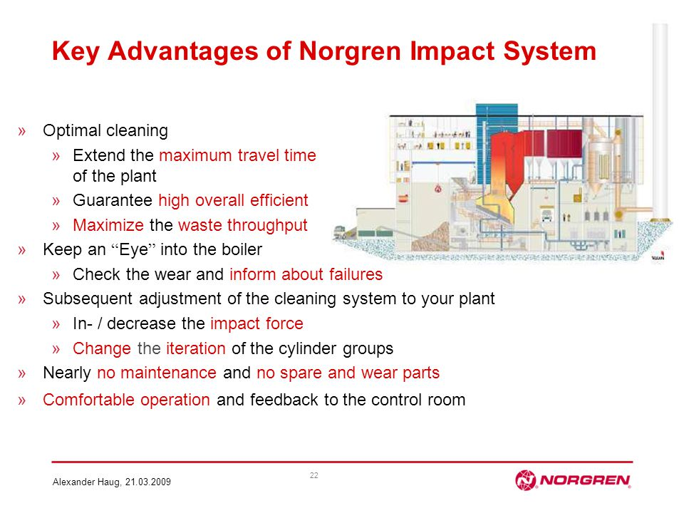 Key Advantages of Norgren Impact System