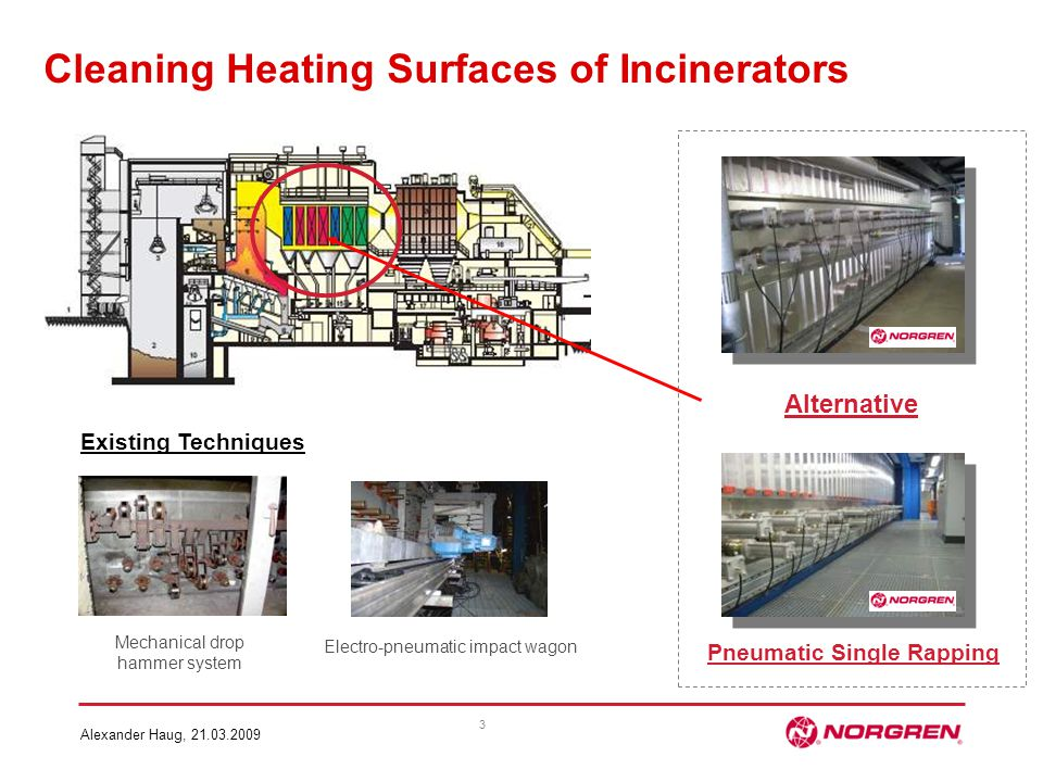 Cleaning Heating Surfaces of Incinerators