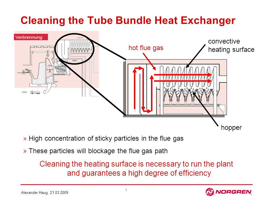 Cleaning the Tube Bundle Heat Exchanger