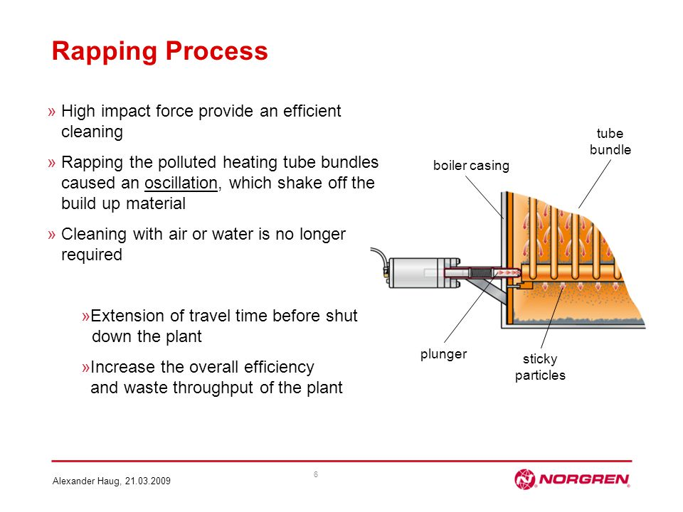 Rapping Process High impact force provide an efficient cleaning