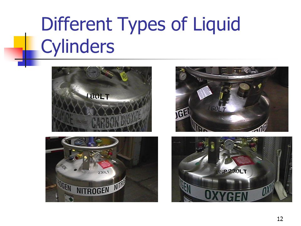 Different Types of Liquid Cylinders