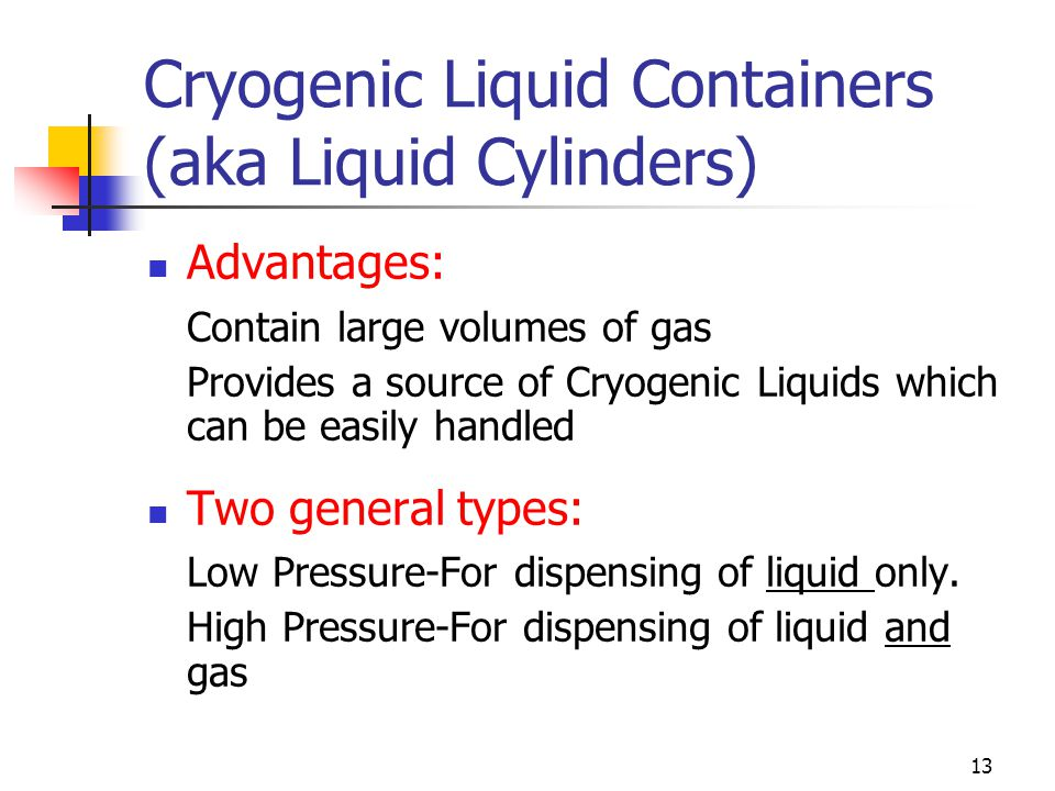Cryogenic Liquid Containers (aka Liquid Cylinders)