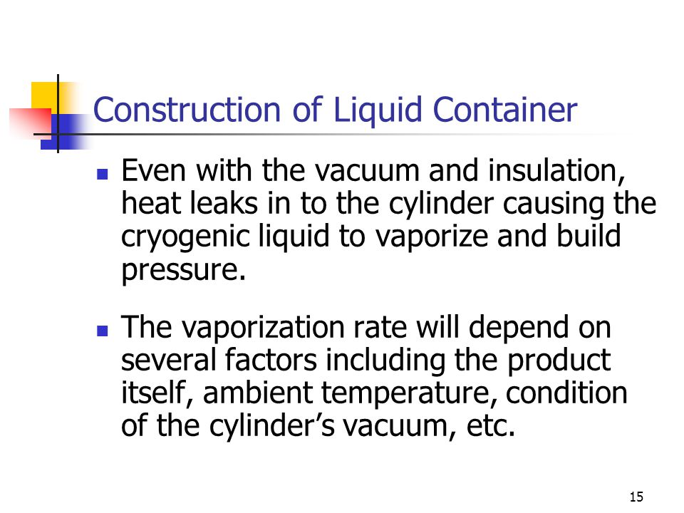 Construction of Liquid Container
