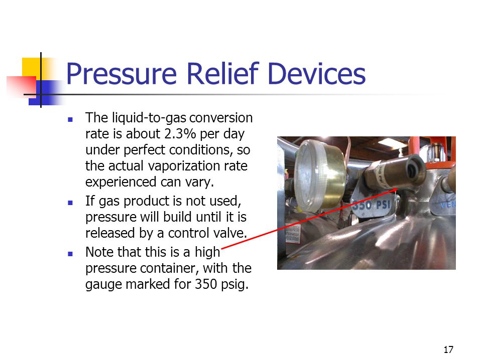 Pressure Relief Devices