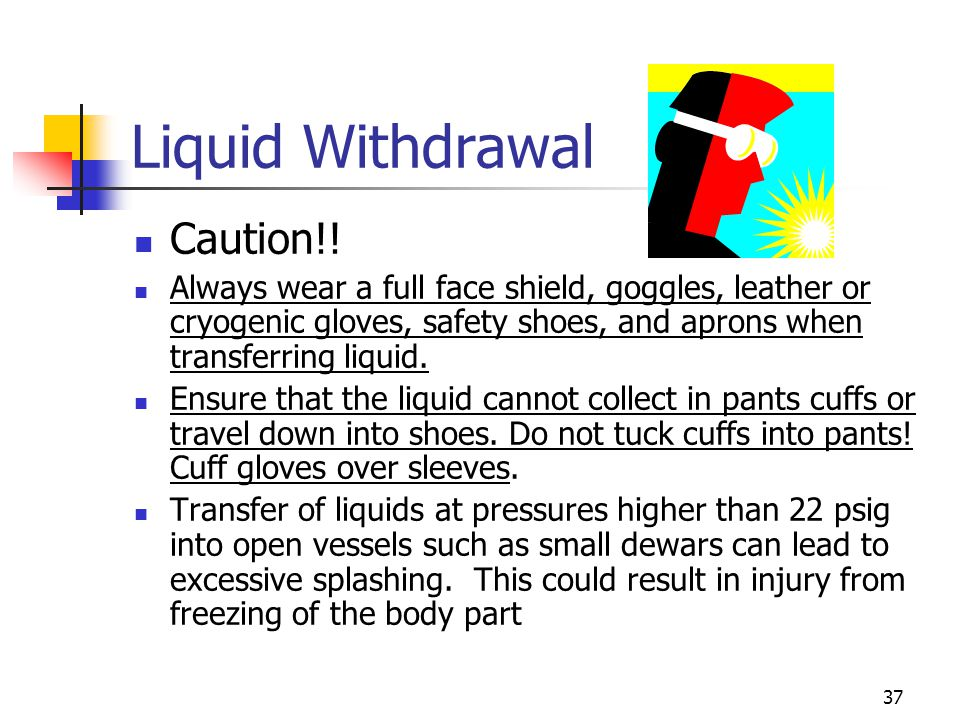 Liquid Withdrawal Caution!!