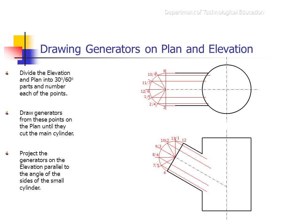 Plan And Elevation Of Cylinder : Graphic communication ppt video online download