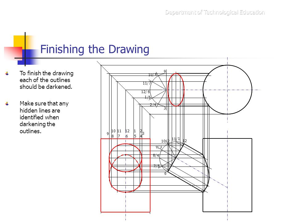 Finishing the Drawing Department of Technological Education