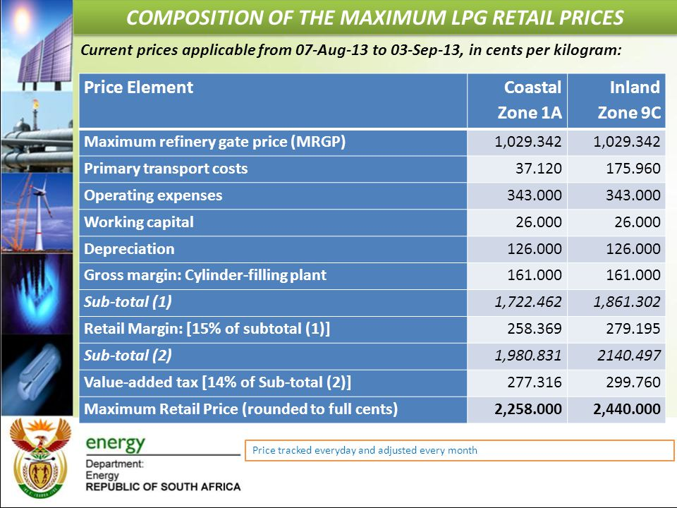 COMPOSITION OF THE MAXIMUM LPG RETAIL PRICES