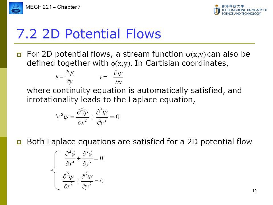 7.2 2D Potential Flows