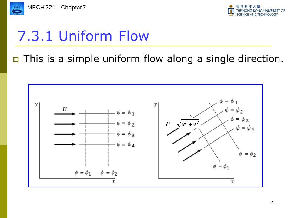 7.3.1 Uniform Flow This is a simple uniform flow along a single direction.