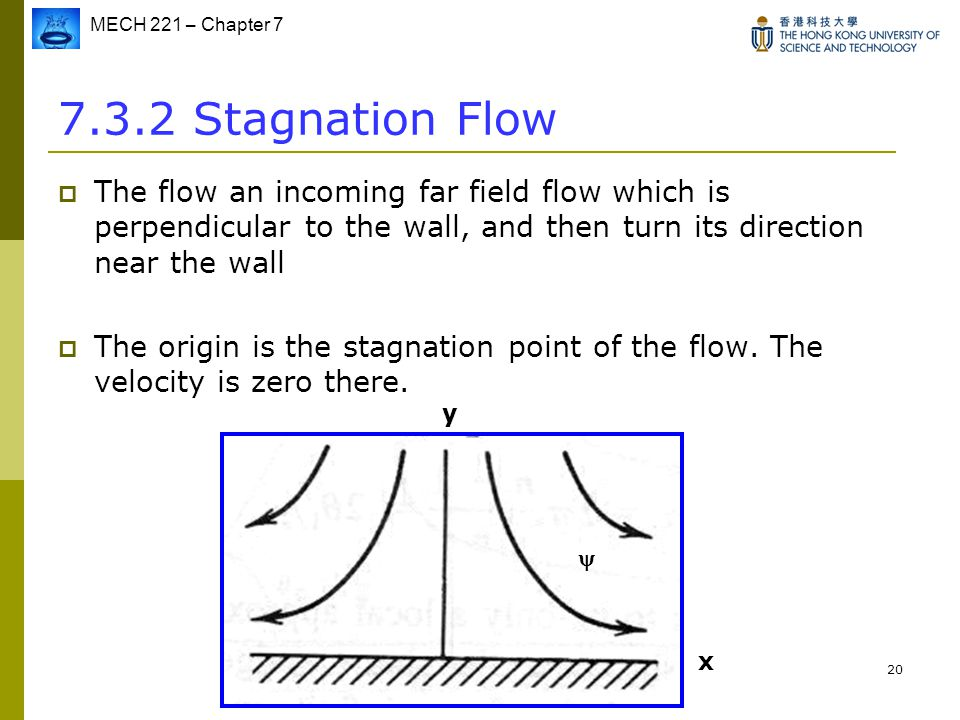 7.3.2 Stagnation Flow The flow an incoming far field flow which is perpendicular to the wall, and then turn its direction near the wall.