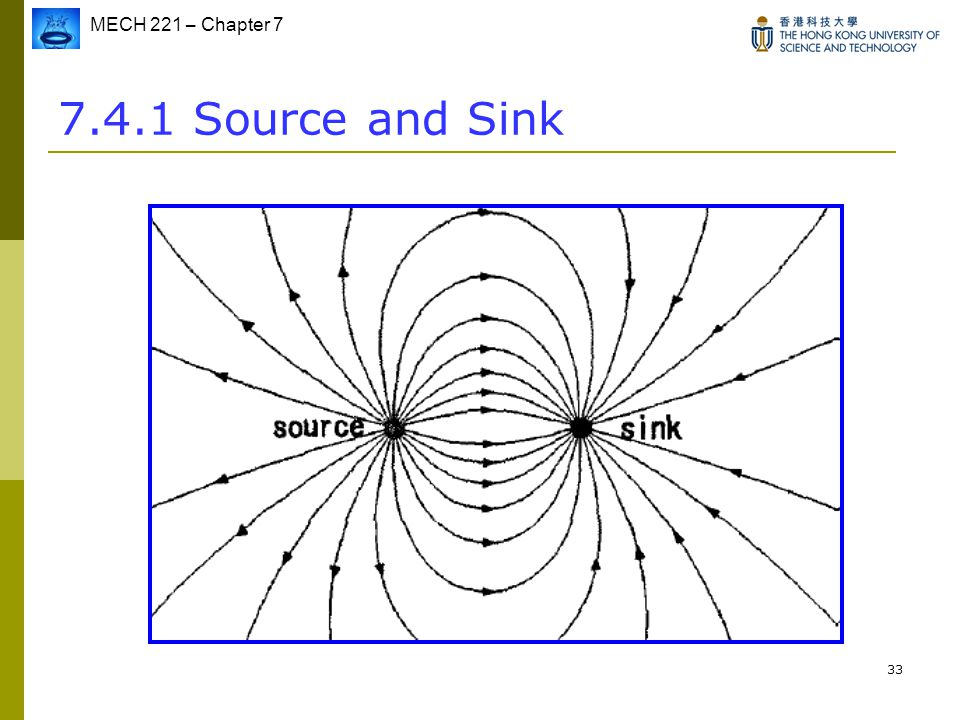 7.4.1 Source and Sink