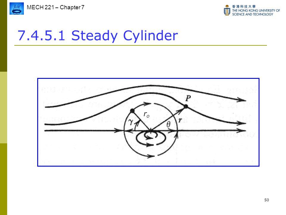 7.4.5.1 Steady Cylinder ro