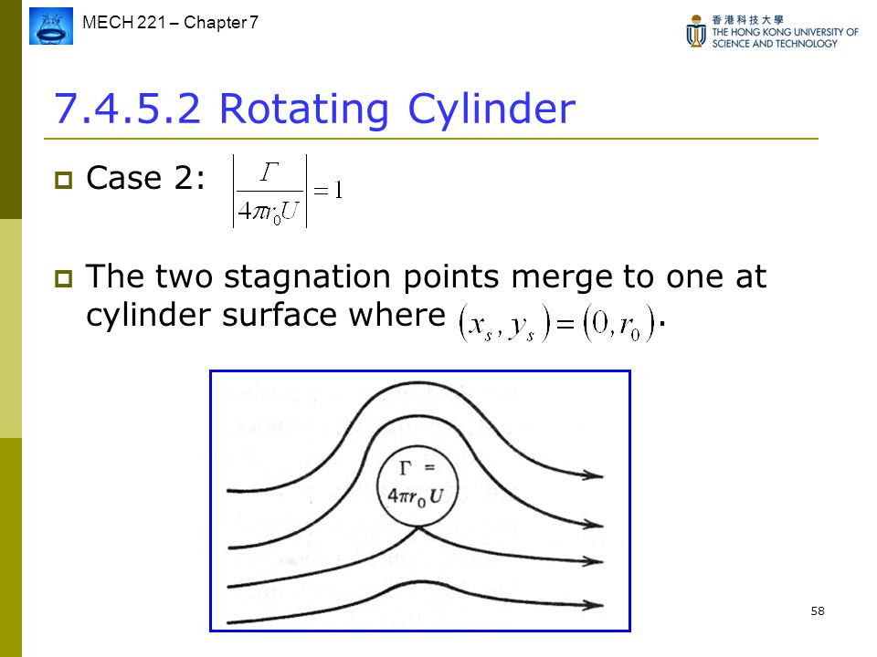 7.4.5.2 Rotating Cylinder Case 2: