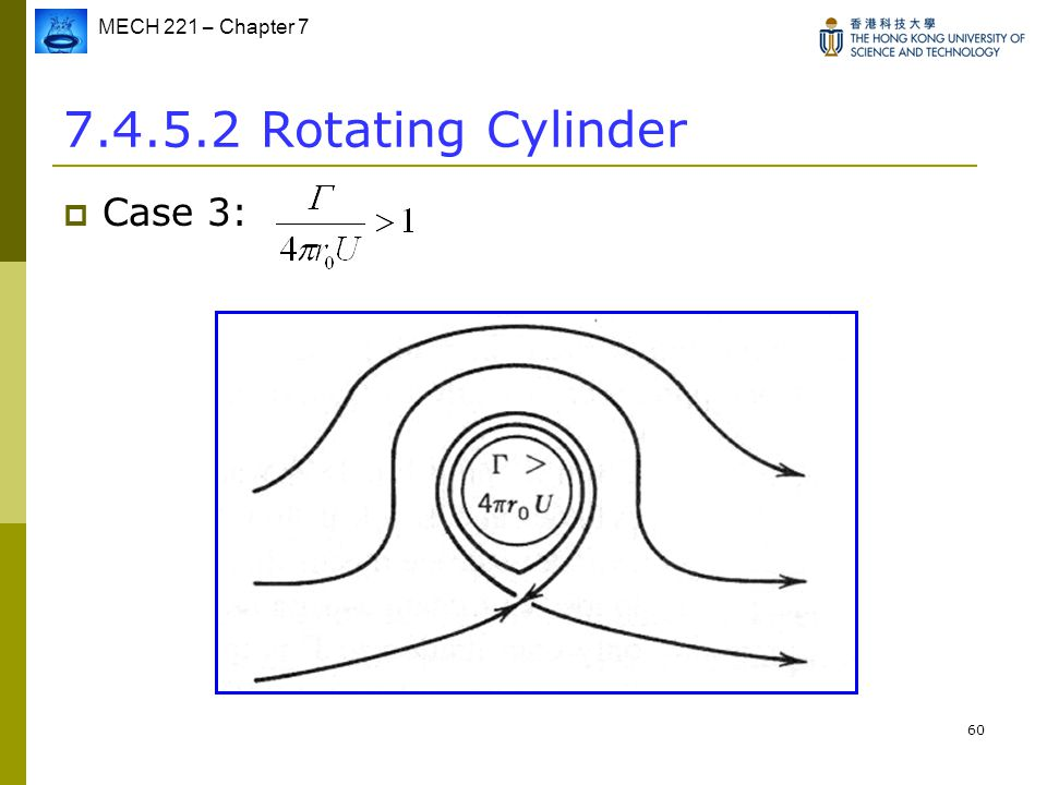 7.4.5.2 Rotating Cylinder Case 3: