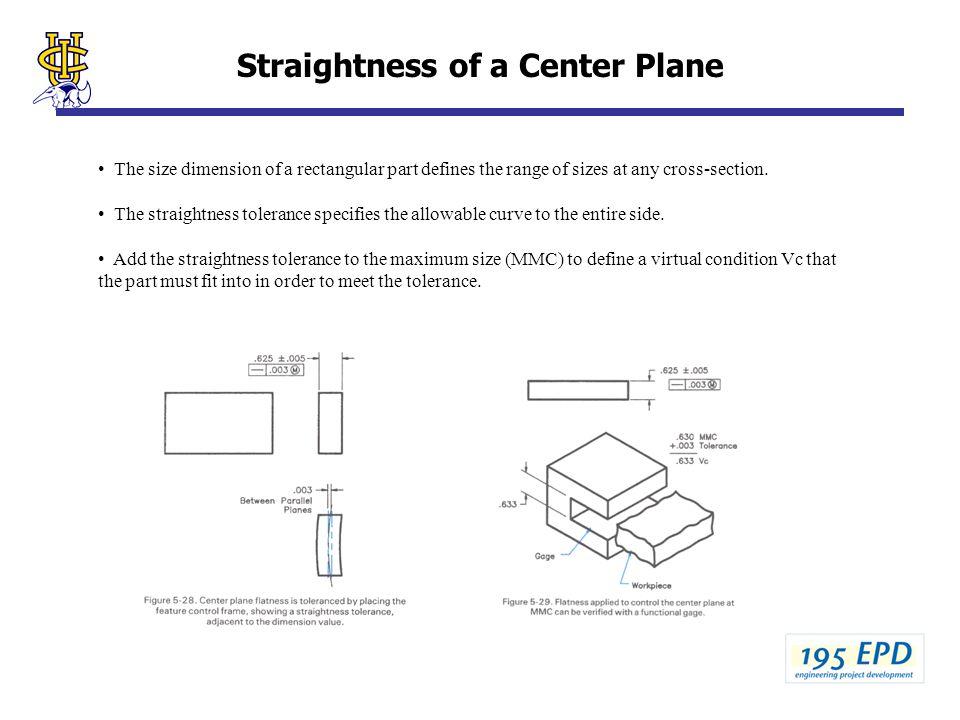 Straightness of a Center Plane