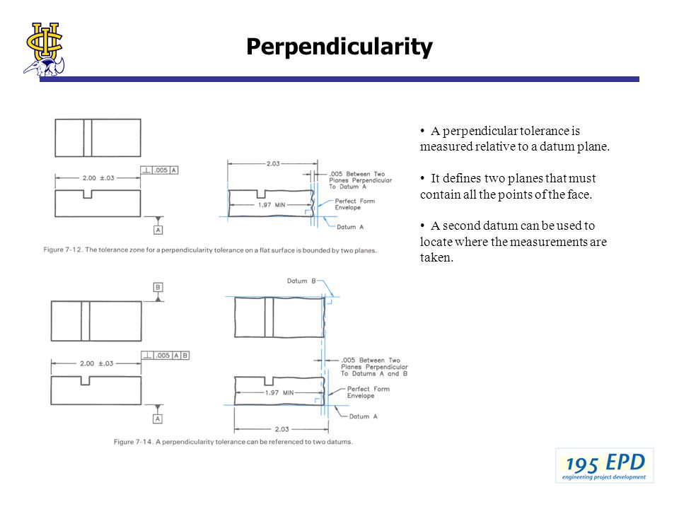 Perpendicularity A perpendicular tolerance is measured relative to a datum plane.