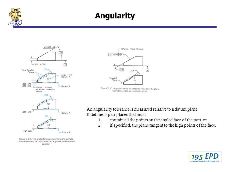 Angularity An angularity tolerance is measured relative to a datum plane. It defines a pair planes that must.