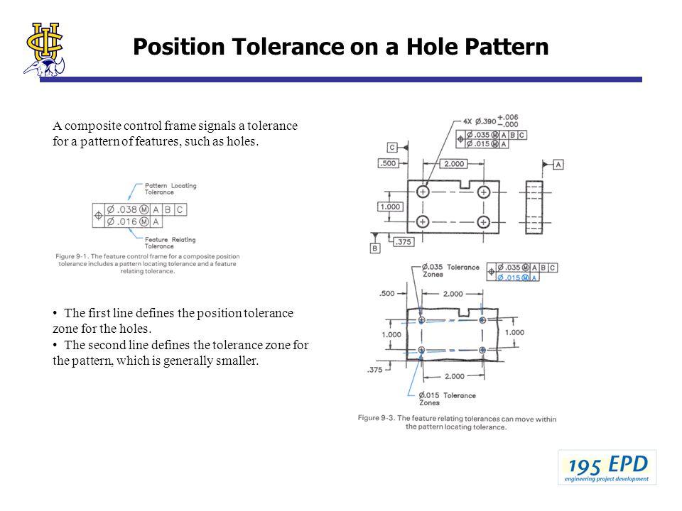 Position Tolerance on a Hole Pattern